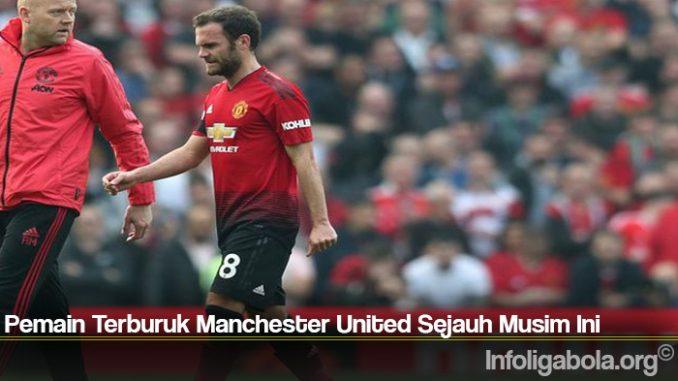 Pemain Terburuk Manchester United Sejauh Musim Ini
